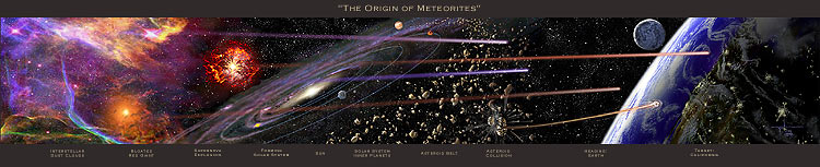 The Origin of Meteorites